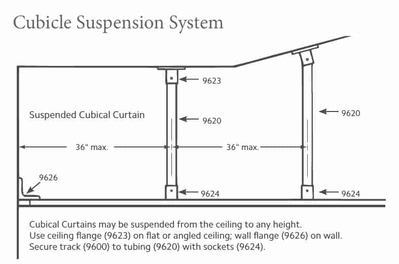 Cubicle Suspension System